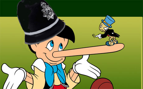 Lying Police