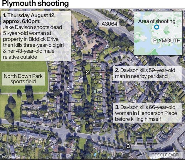 Plymouth shooting